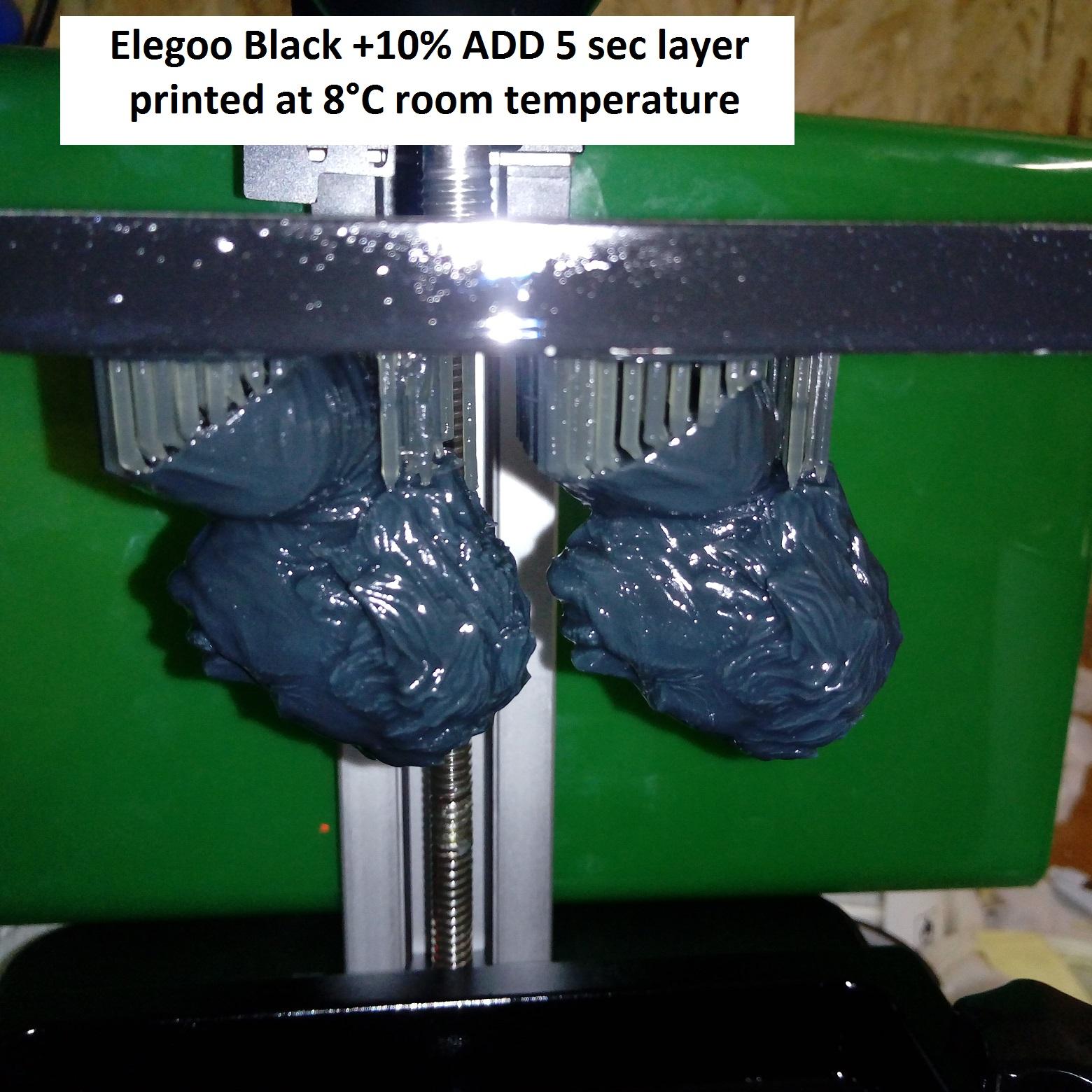 ADDX anti sticky additive for DLP/LCD/SLA resins-500ml